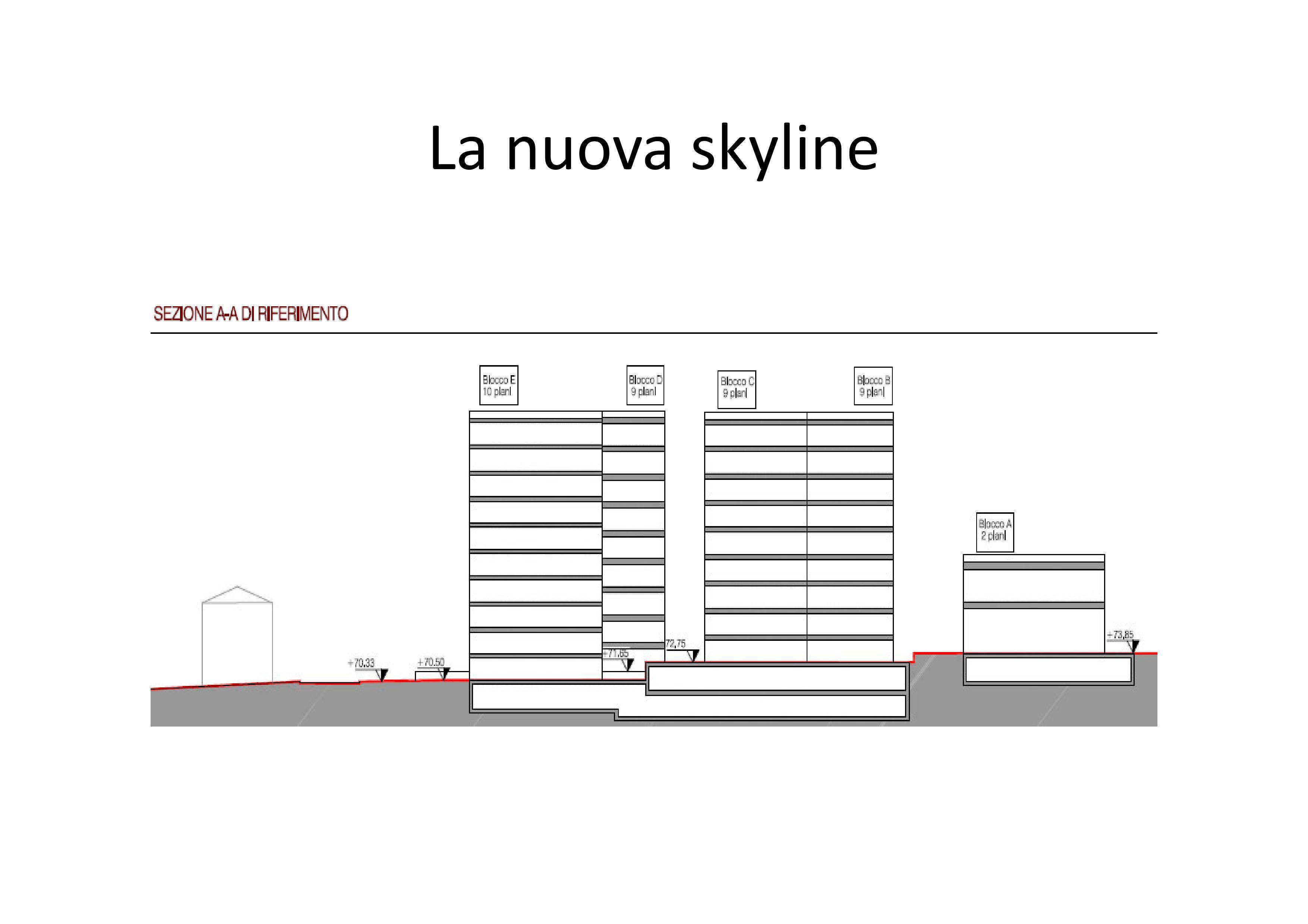 Nuovo Piano Casa A Verona Aumenti Di Cubatura Per Sempre E Senza Un Disegno Urbanistico Un Caso Emblematico Il Pua Ex Bam Michele Bertucco